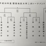 平成30年度関西地区大学2次トーナメント